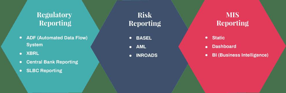 Enterprise Reporting System   XBRL Regulatory Reporting