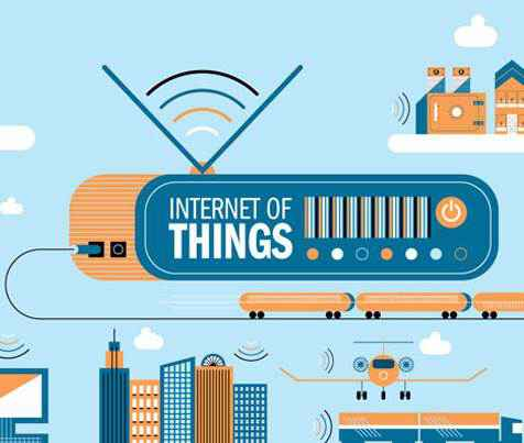 IoT influence on banking and finance
